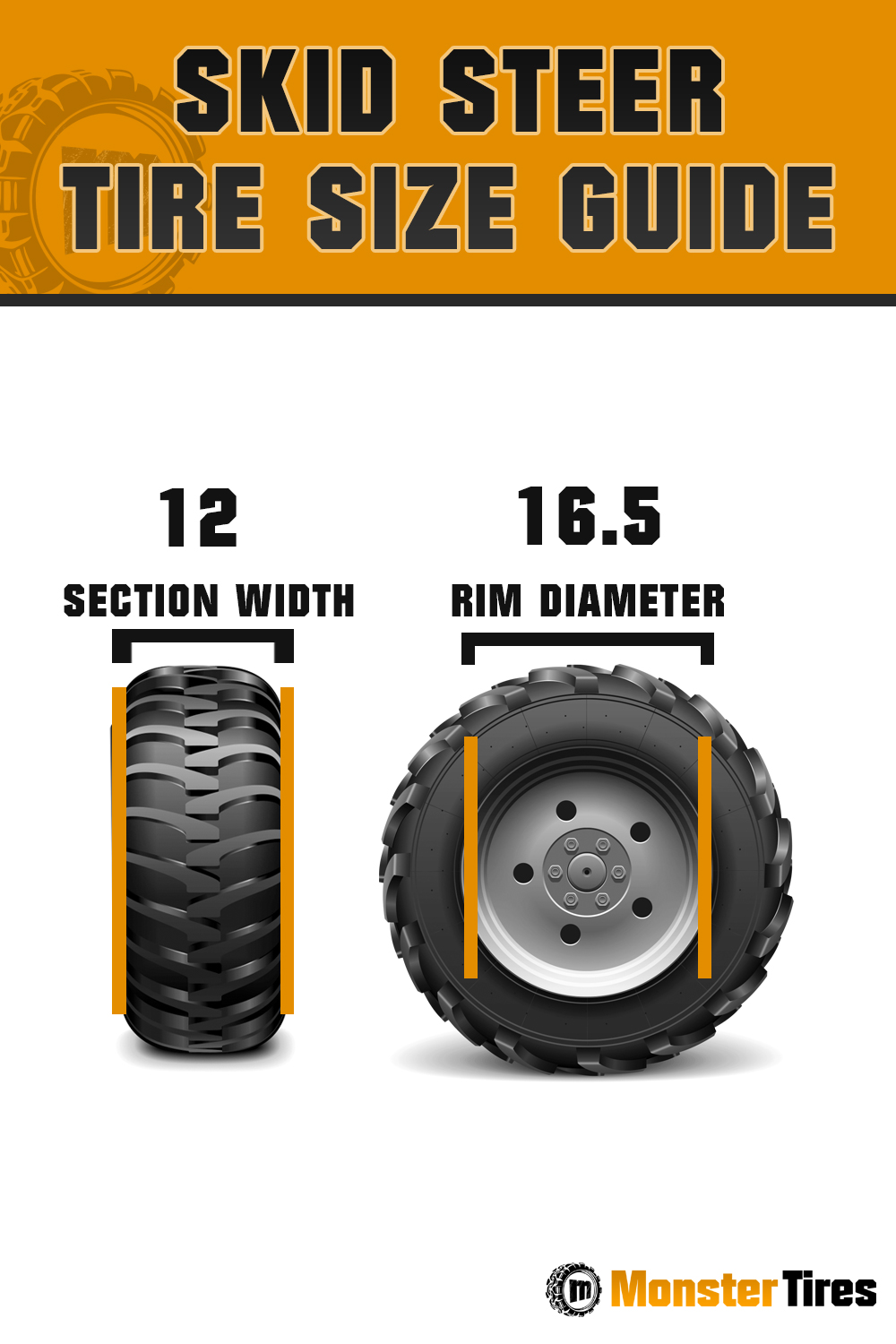 Tire Size Meaning >> Skid Steer Tires Skid Steer Tires And Tire Size Guide